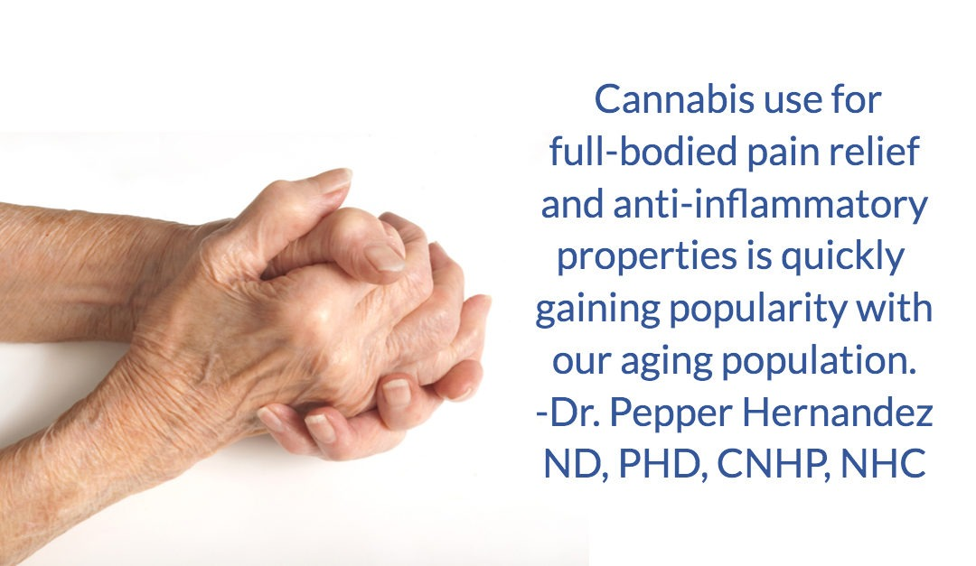 Arthritis, Inflammation, and Cannabis. Is it promising?